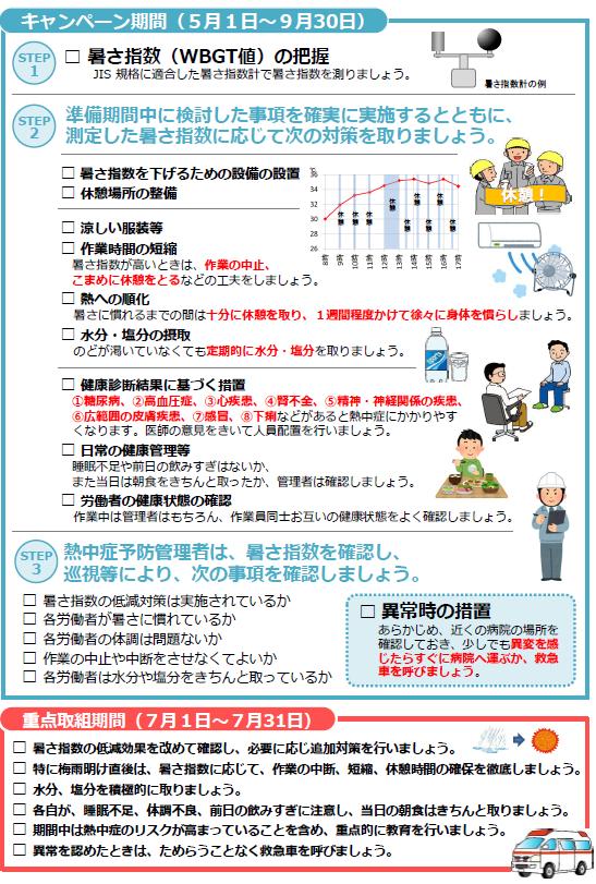 STOP熱中症2
