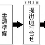 「電気通信工事業」の特定建設業許可を新規で取得しました