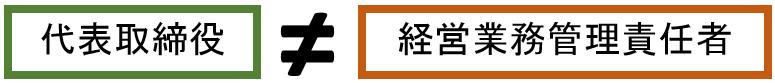 経営業務管理責任者の用件と代表取締役の関係